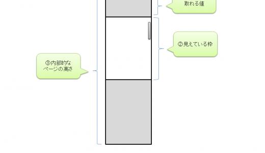 WEBページのスクロール最後に達したらjavascript発動(Android/iPhone対応)